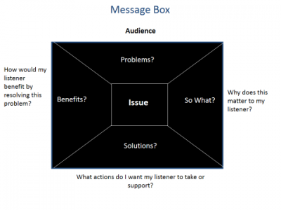 1 message box